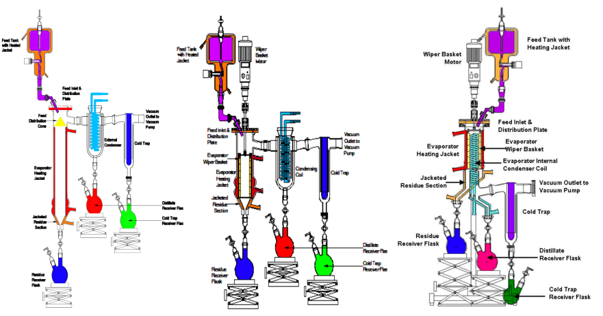 short_path_distillation_helderpad.png