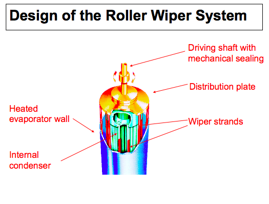 wiper_rollers_thin_film_shortpath_distillation_thc_cbd_distillate_pure_cannabis_oil_clear_solventfree_separation_terpenes_cbda_thca_cannabinoids_short_path_kit