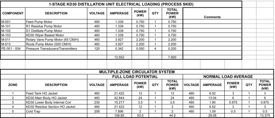 KD30_electrical_loading_shortpath_distillation