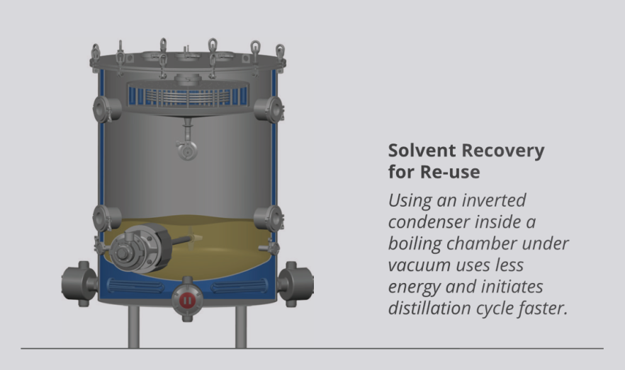 solvent_recovery_falling_film_vacuum_distillation_ethanol_extraction